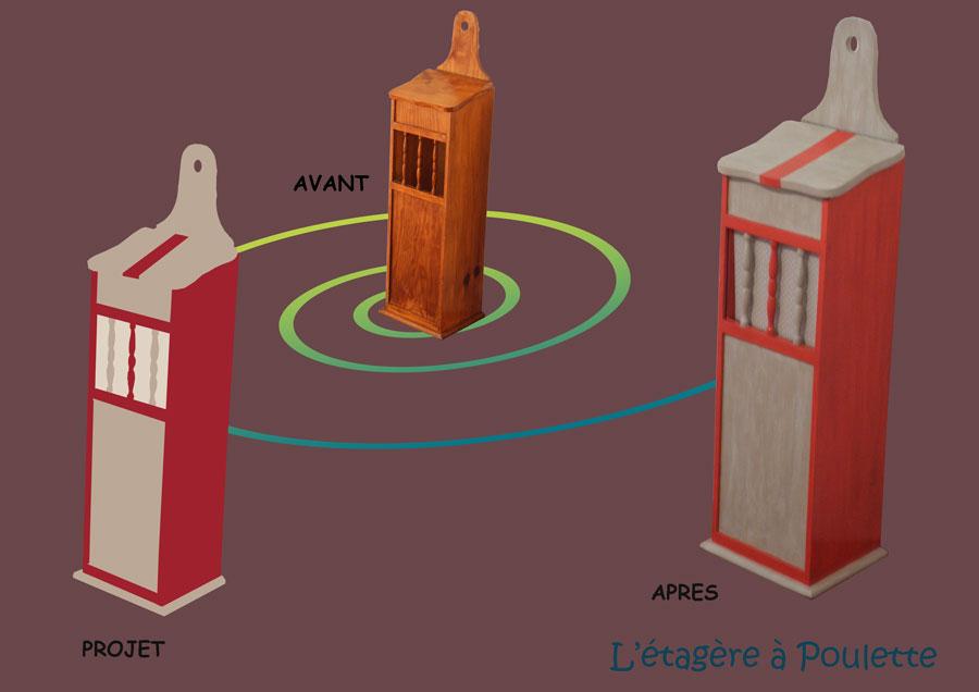 huche a pain en bois maison design. Black Bedroom Furniture Sets. Home Design Ideas
